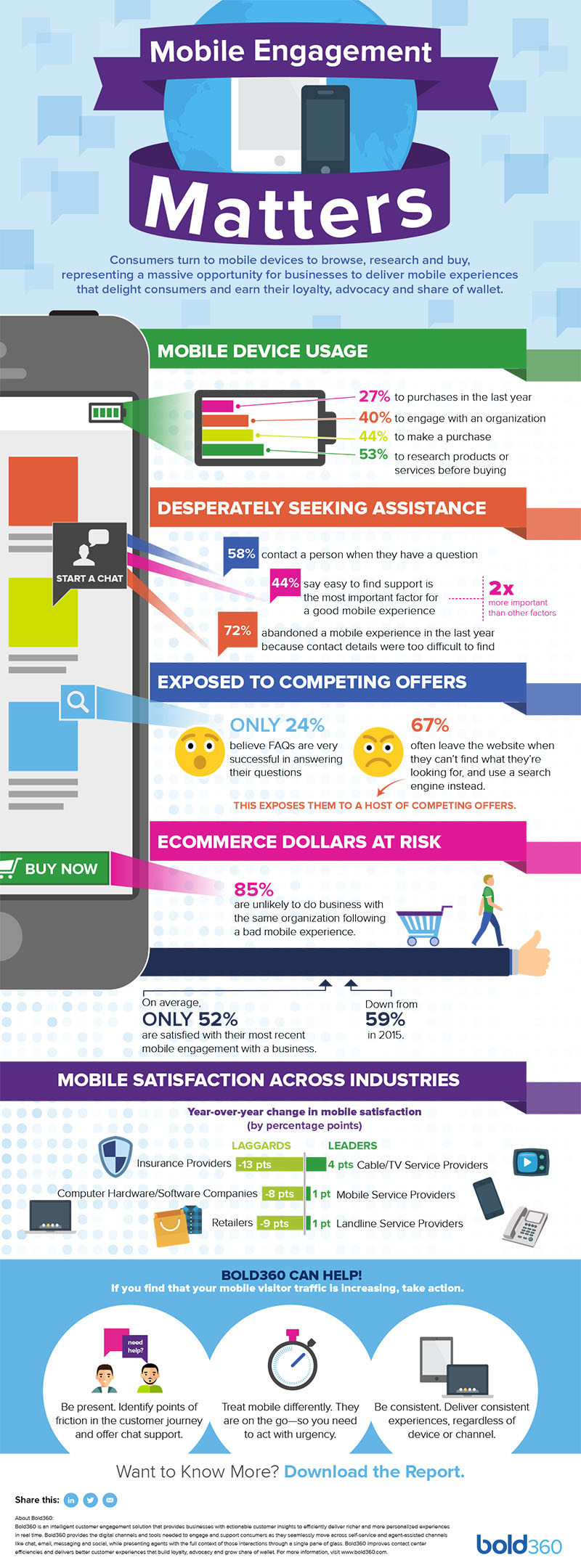 BoldChat_Mobile-Engagement-Matters_Infographic